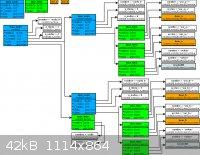 prototipo_arbol_de_menu.png - 42kB